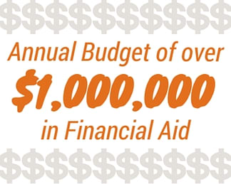 Financial aid budget graphic